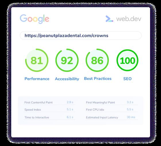 Peanut Plaza Google Ranking